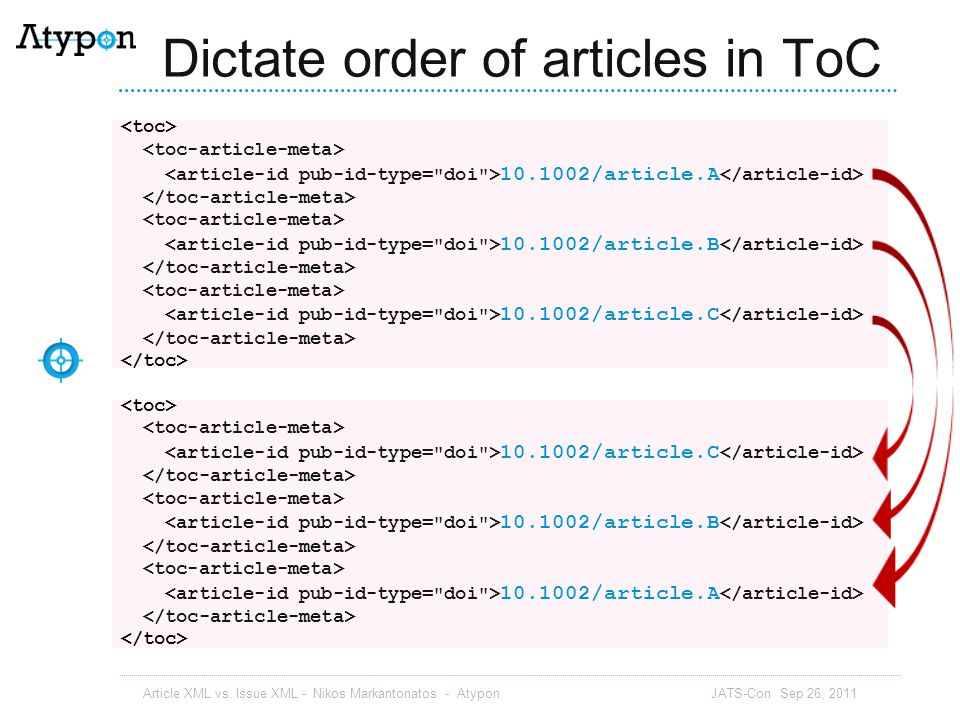 Dictate order of articles in ToC