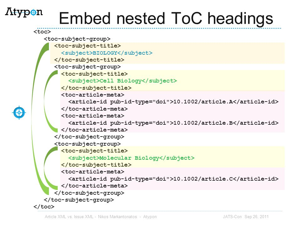 Embed nested ToC headings