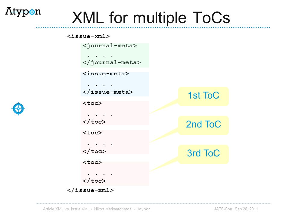 XML for multiple ToCs 1st ToC 2nd ToC 3rd ToC <issue-xml>