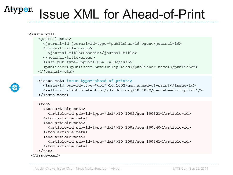 Issue XML for Ahead-of-Print
