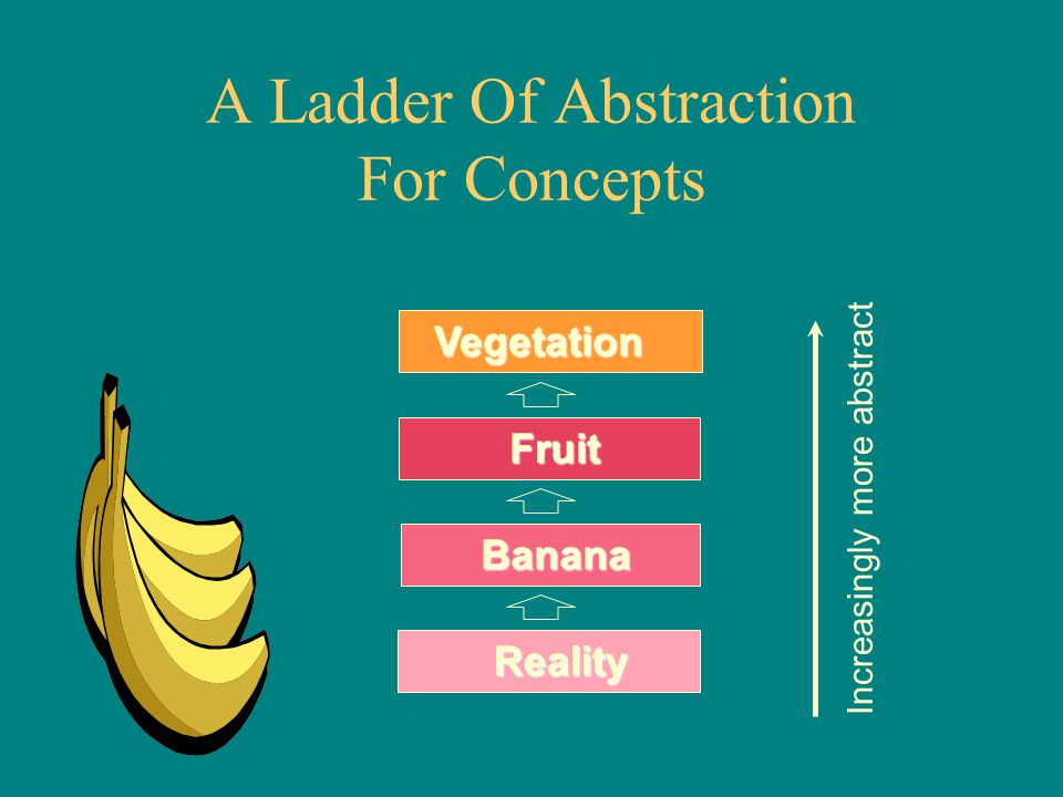 A Ladder Of Abstraction For Concepts