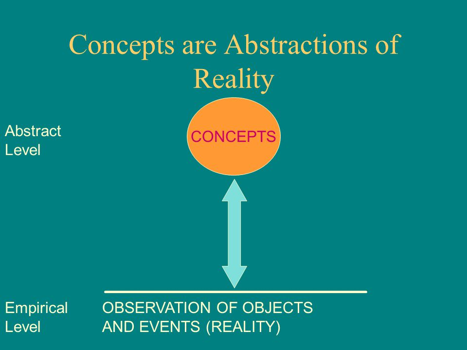 Concepts are Abstractions of Reality