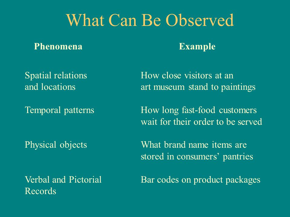 What Can Be Observed Phenomena Example