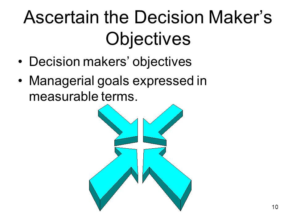 Ascertain the Decision Maker's Objectives