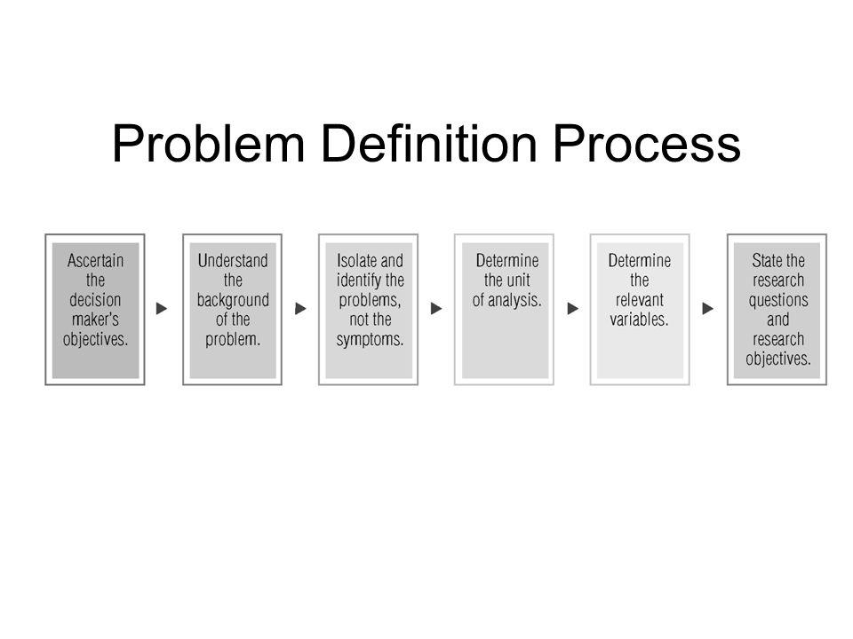 Problem Definition Process