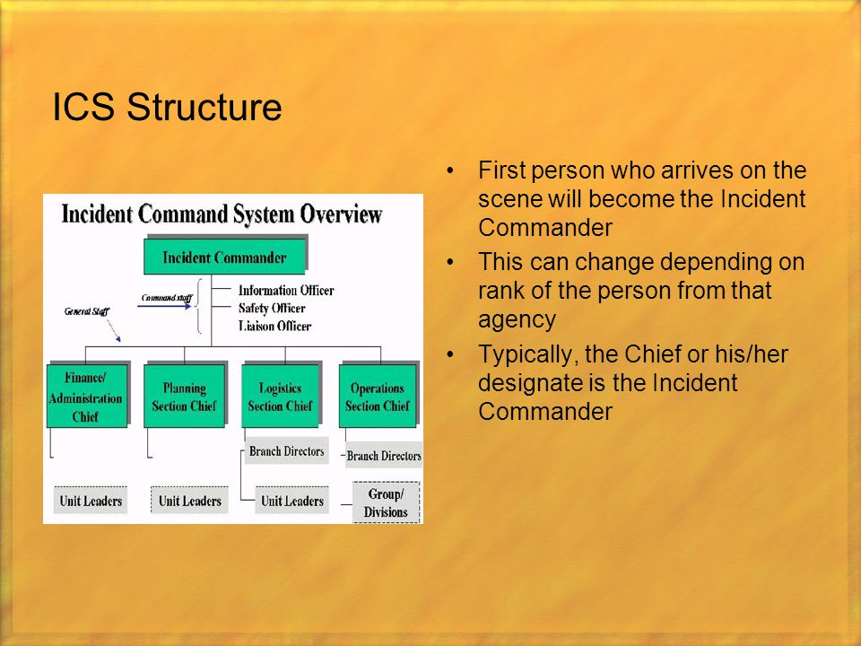 ICS Structure First person who arrives on the scene will become the Incident Commander.