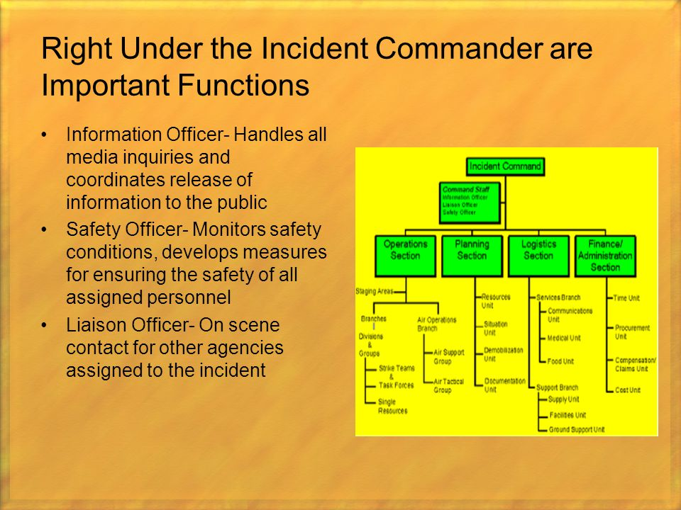 Right Under the Incident Commander are Important Functions