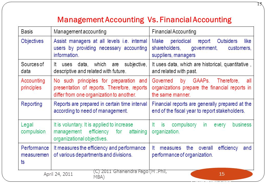 uses of management accounting information Managers use accounting information to make daily and long tern decisions  about company operations profit and loss statements tell whether.