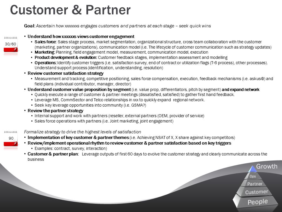 Customer & Partner Growth People Customer