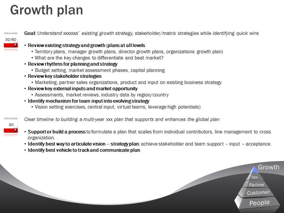 Growth plan Growth People Customer