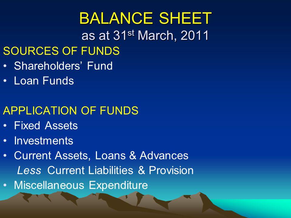 BALANCE SHEET as at 31st March, 2011