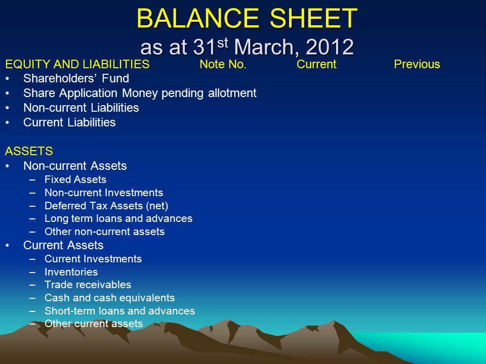 BALANCE SHEET as at 31st March, 2012