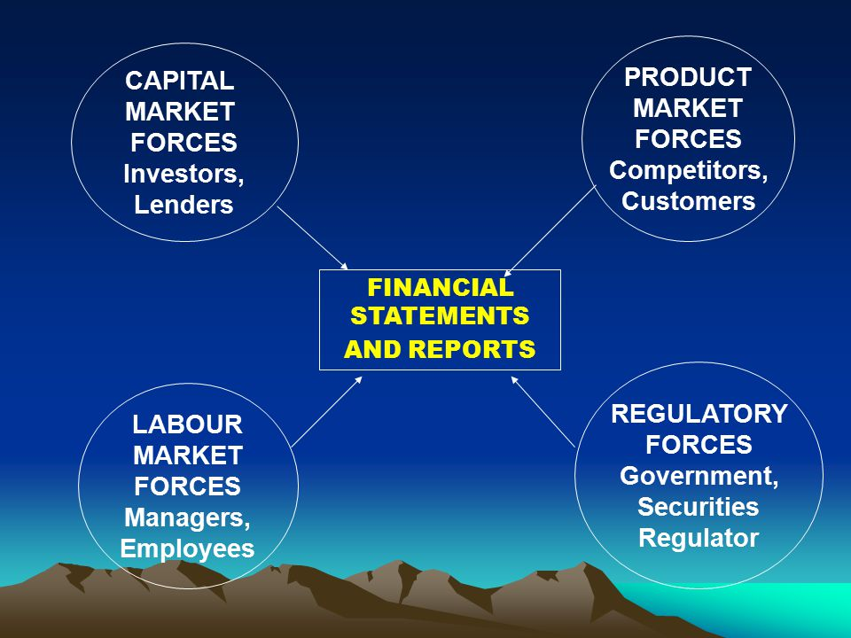 FINANCIAL STATEMENTS AND REPORTS