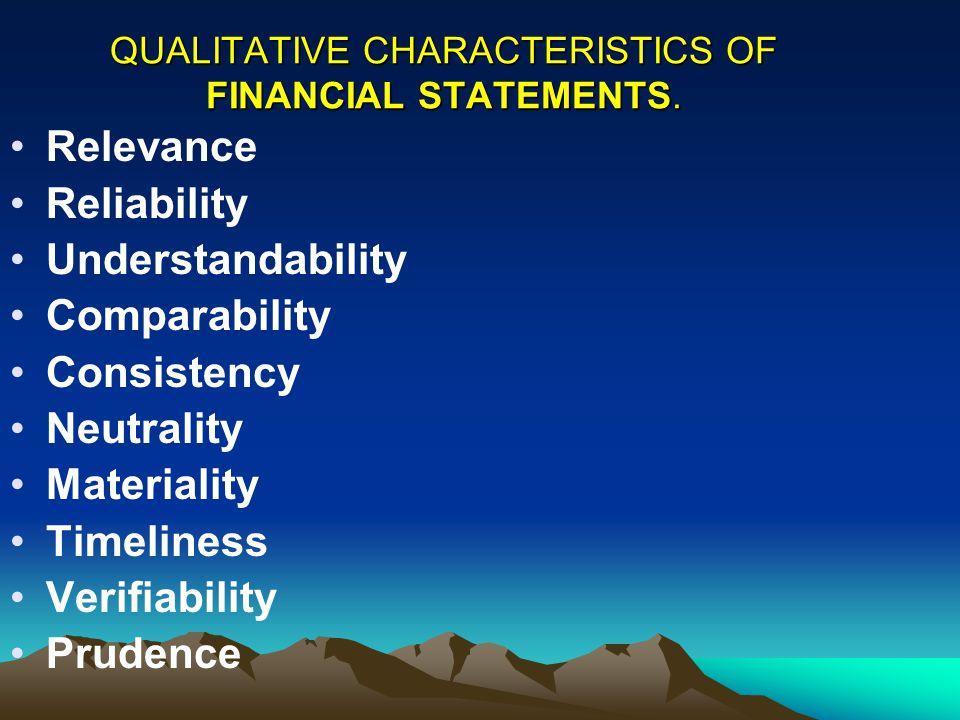 QUALITATIVE CHARACTERISTICS OF FINANCIAL STATEMENTS.