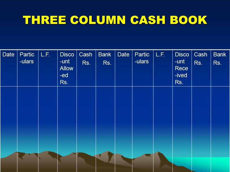 THREE COLUMN CASH BOOK Date Partic-ulars L.F. Disco-unt Allow-ed Rs.