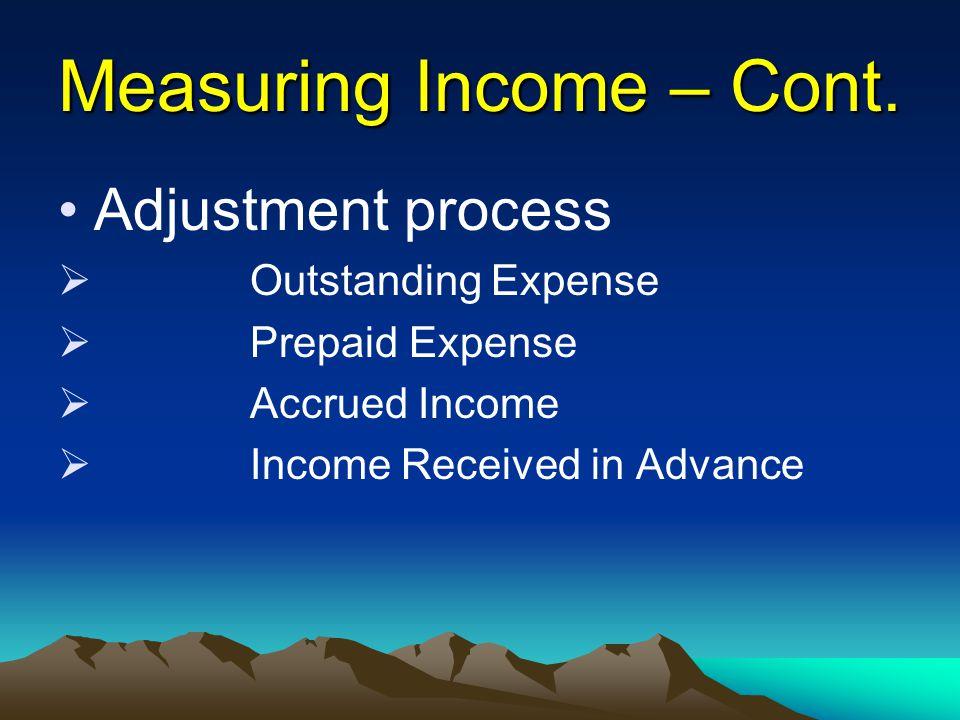Measuring Income – Cont.