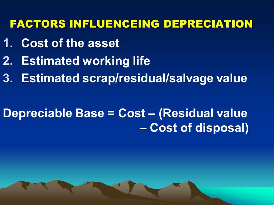 FACTORS INFLUENCEING DEPRECIATION