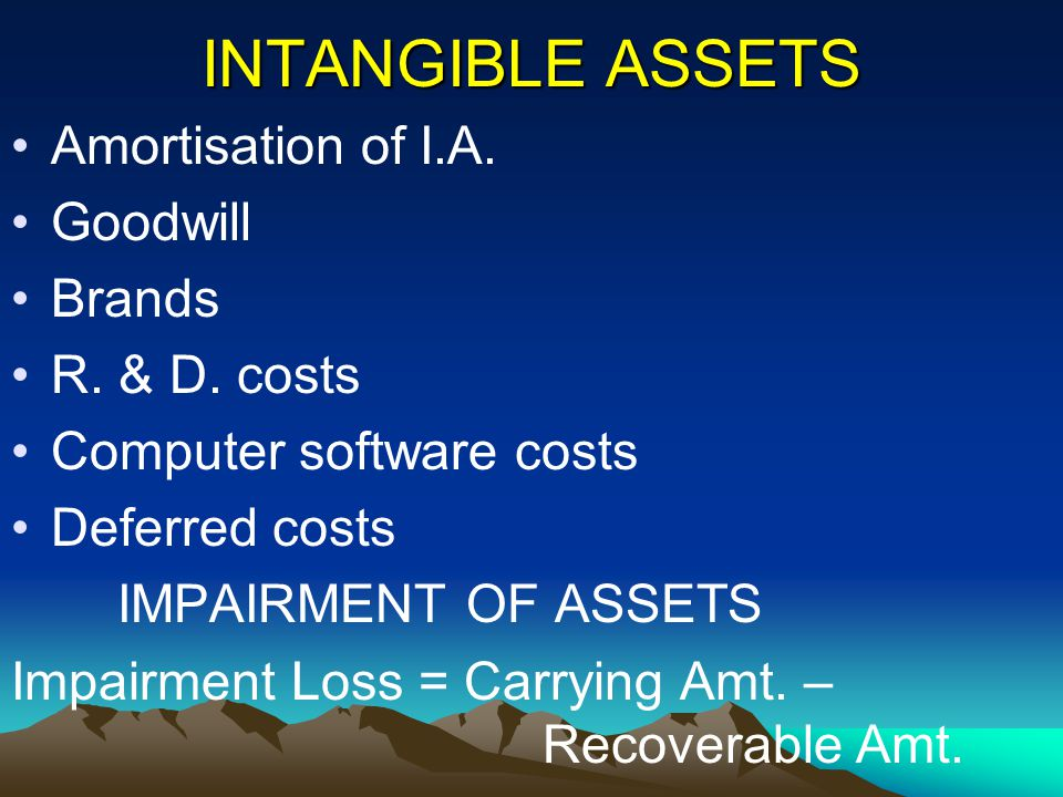 INTANGIBLE ASSETS Amortisation of I.A. Goodwill Brands R. & D. costs