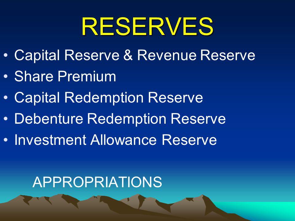 RESERVES Capital Reserve & Revenue Reserve Share Premium