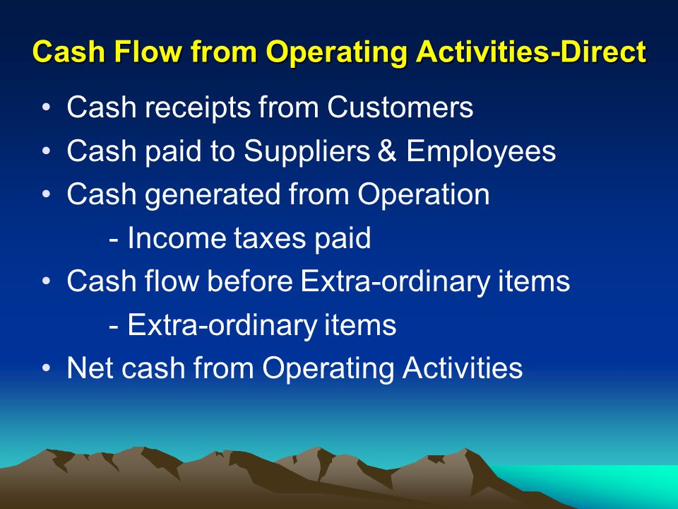 Cash Flow from Operating Activities-Direct