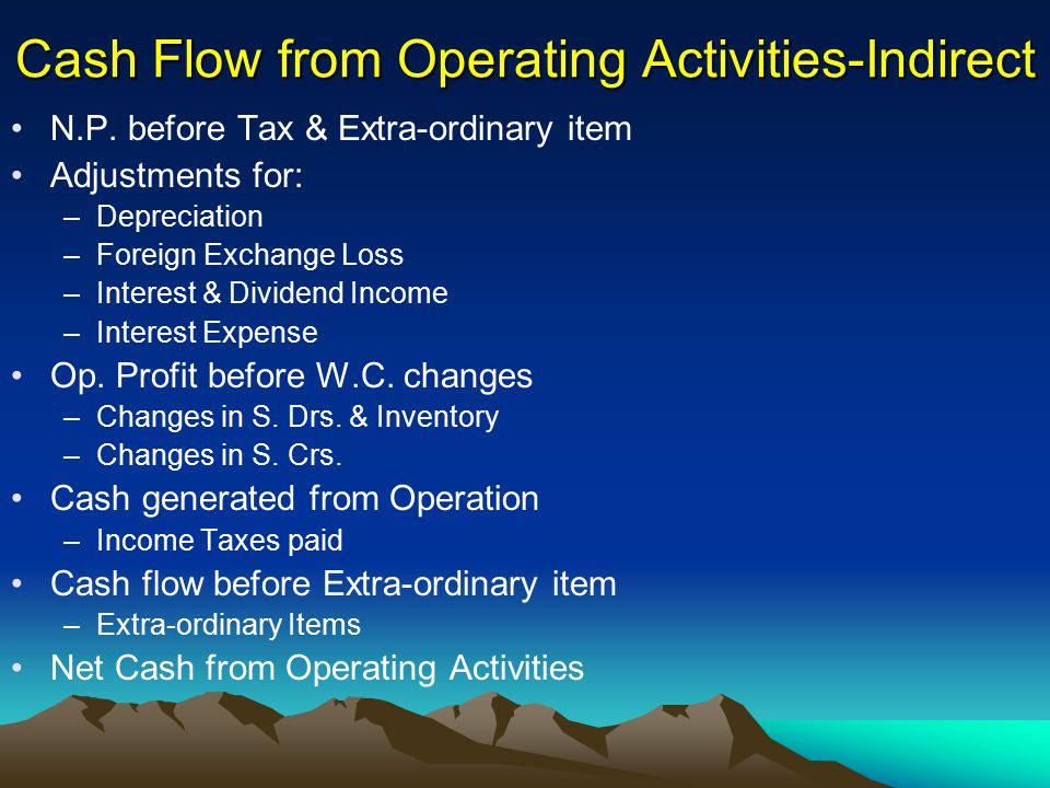 Cash Flow from Operating Activities-Indirect