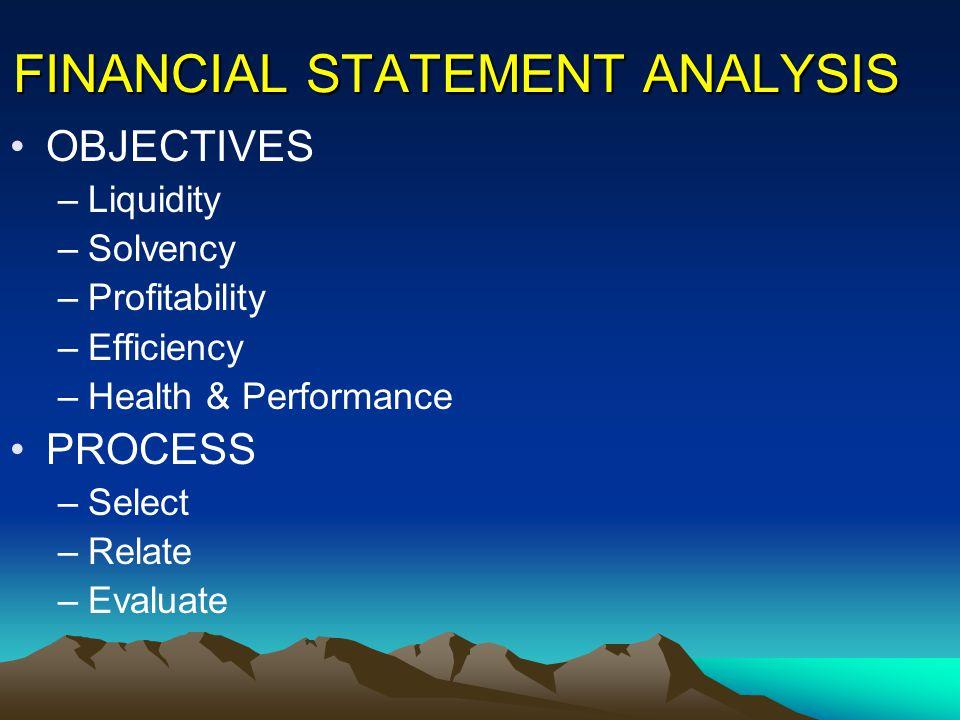 FINANCIAL STATEMENT ANALYSIS