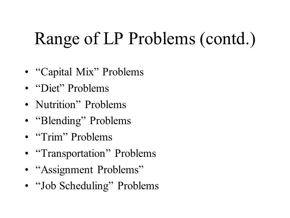 Range of LP Problems (contd.)