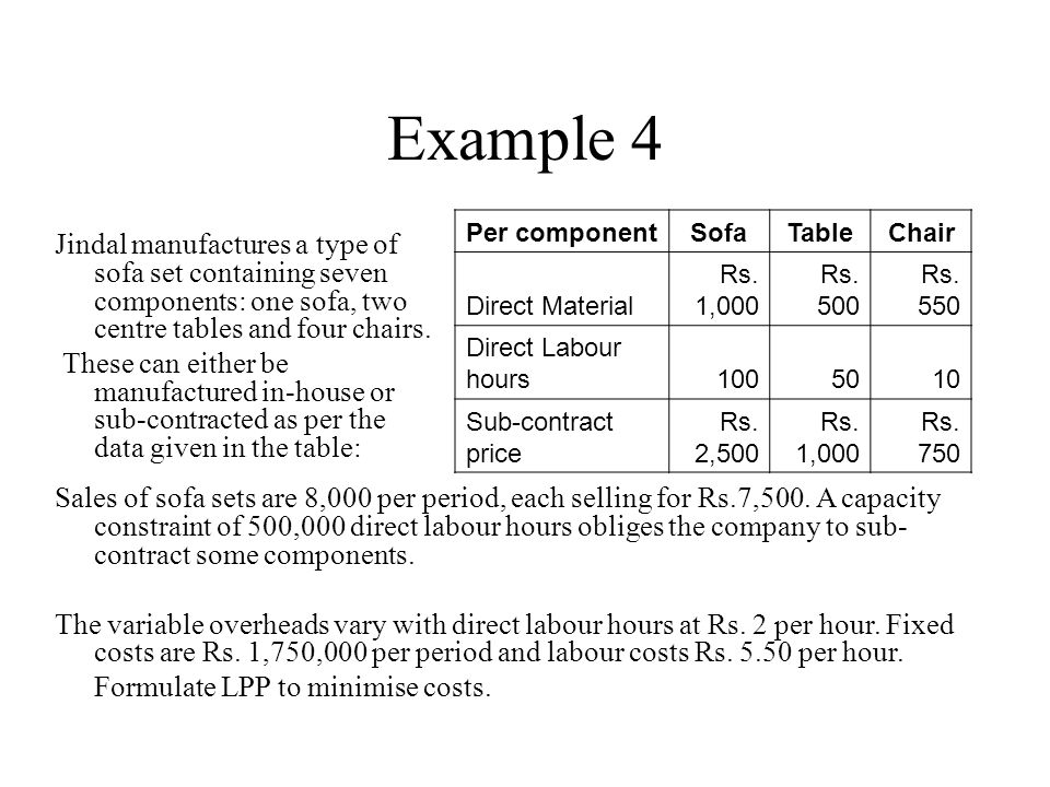Example 4 Per component. Sofa. Table. Chair. Direct Material. Rs. 1,000. Rs. 500. Rs. 550. Direct Labour hours.