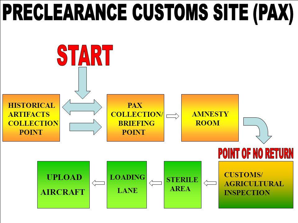PRECLEARANCE CUSTOMS SITE (PAX)