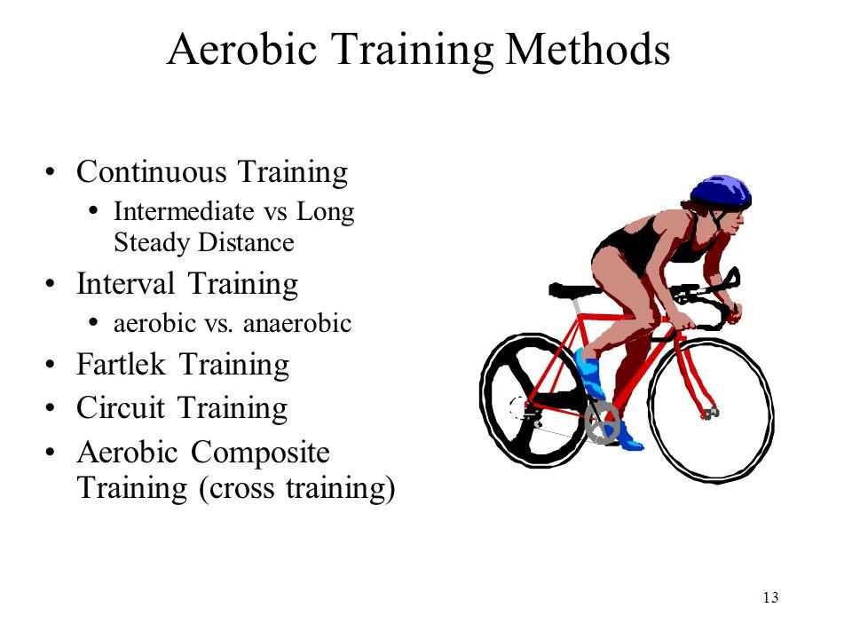 Aerobic Training Methods