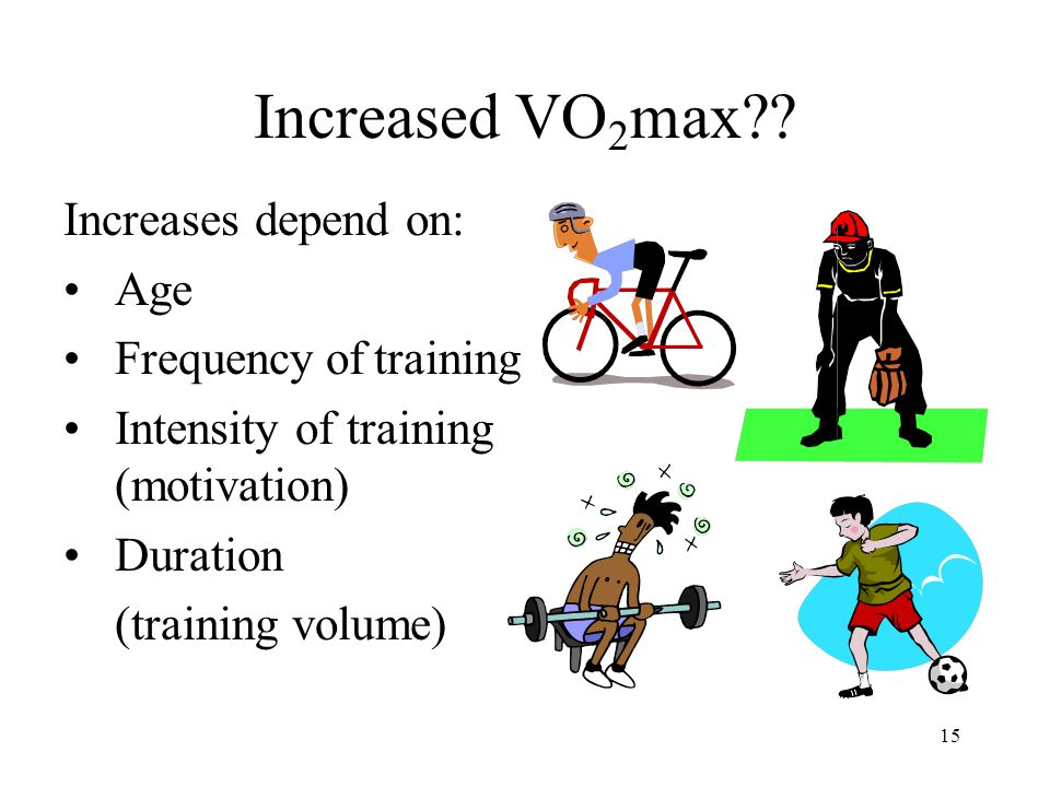 Increased VO2max Increases depend on: Age Frequency of training