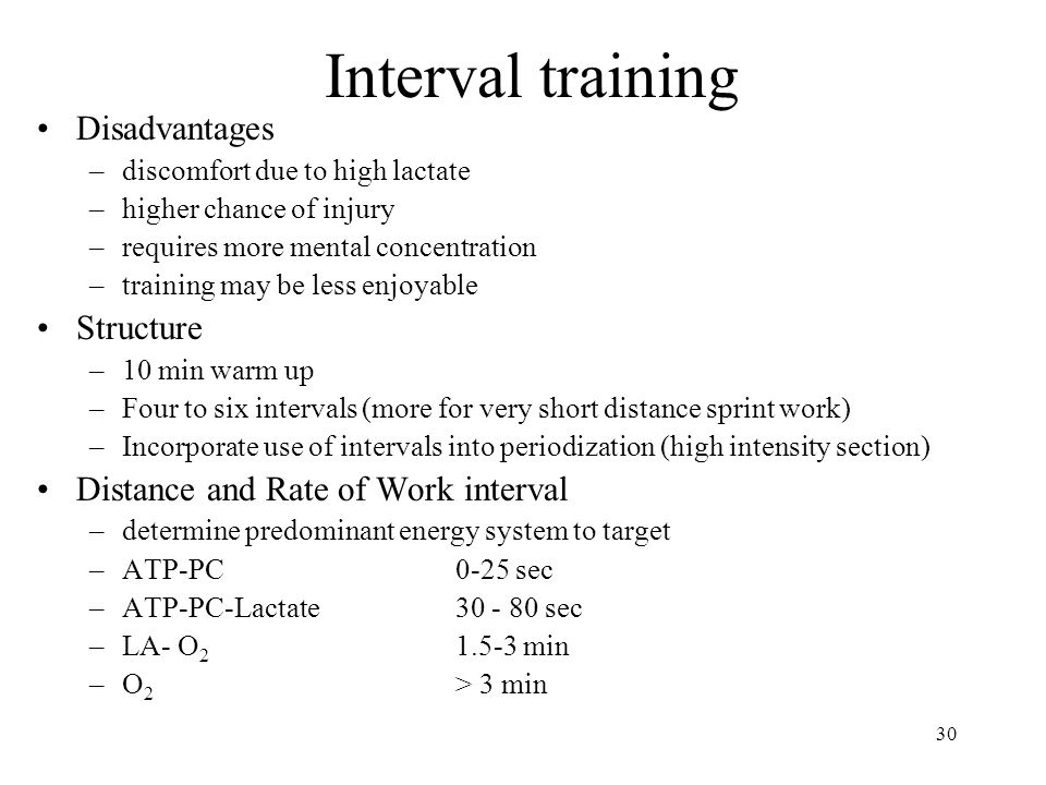 Interval training Disadvantages Structure