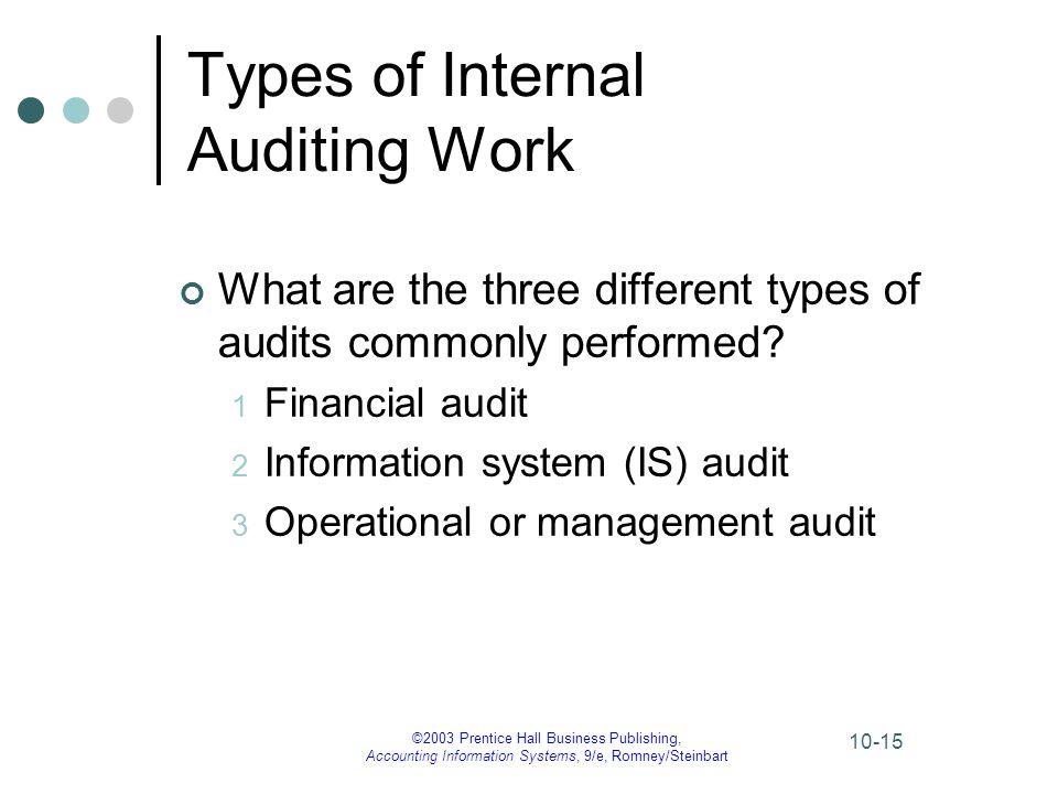 Types of Internal Auditing Work