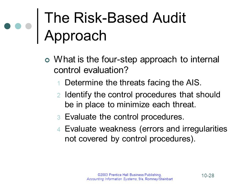 The Risk-Based Audit Approach