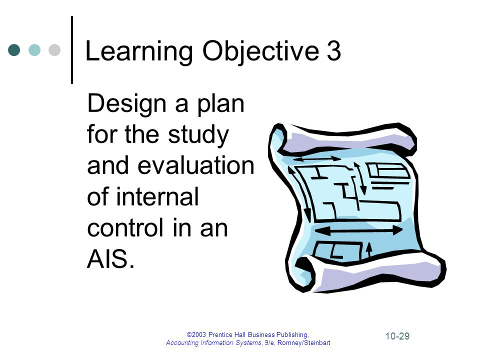 Learning Objective 3 Design a plan for the study and evaluation of internal control in an AIS. ©2003 Prentice Hall Business Publishing,