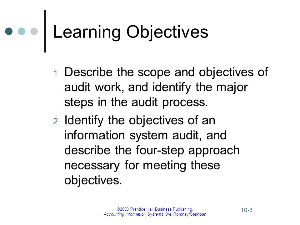 Learning Objectives Describe the scope and objectives of audit work, and identify the major steps in the audit process.