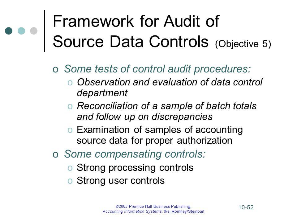 Framework for Audit of Source Data Controls (Objective 5)