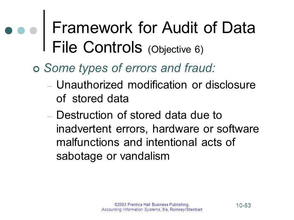 Framework for Audit of Data File Controls (Objective 6)