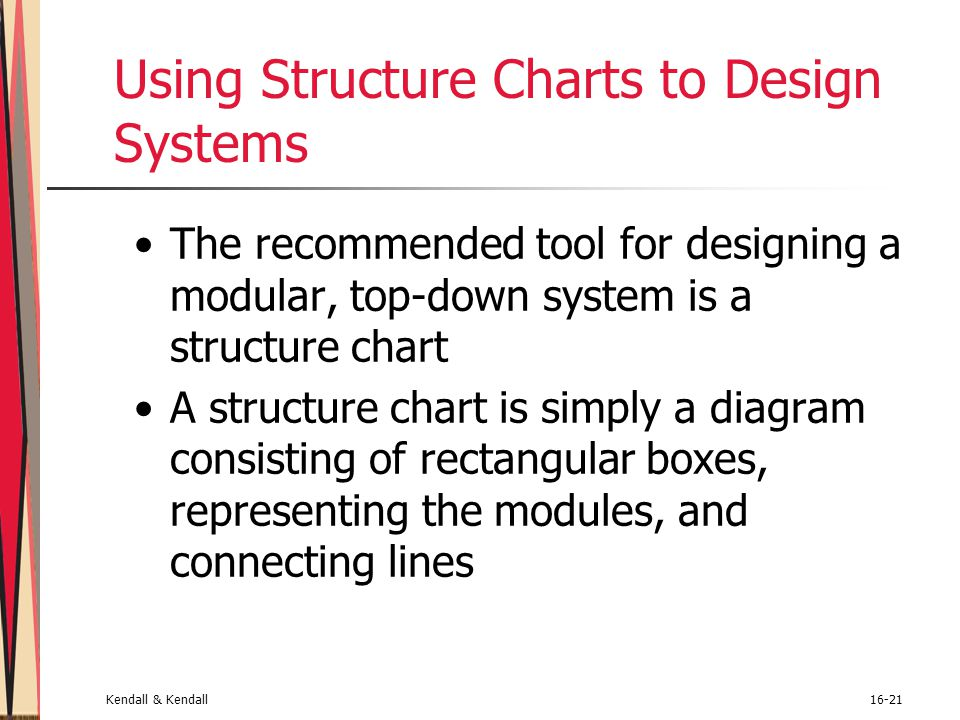 Using Structure Charts to Design Systems