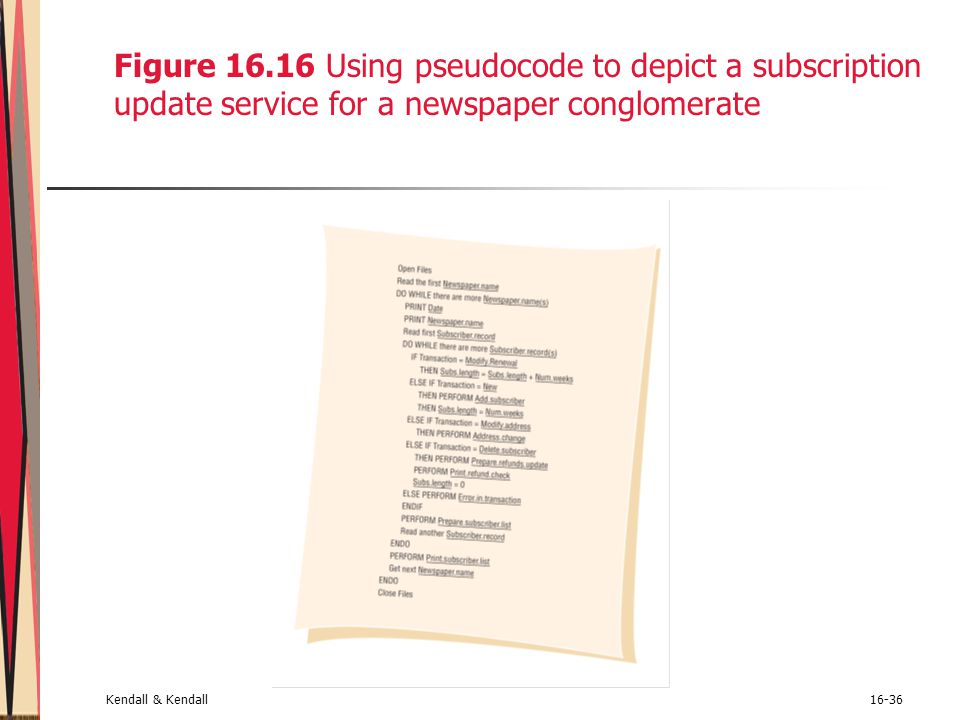 Figure 16.16 Using pseudocode to depict a subscription update service for a newspaper conglomerate