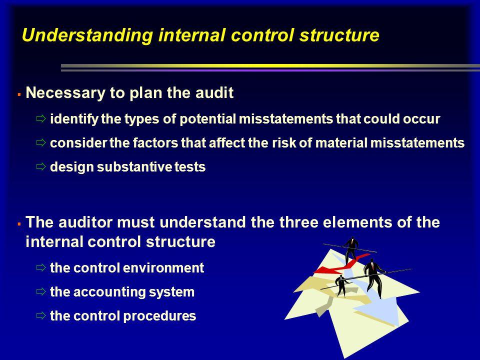 Understanding internal control structure