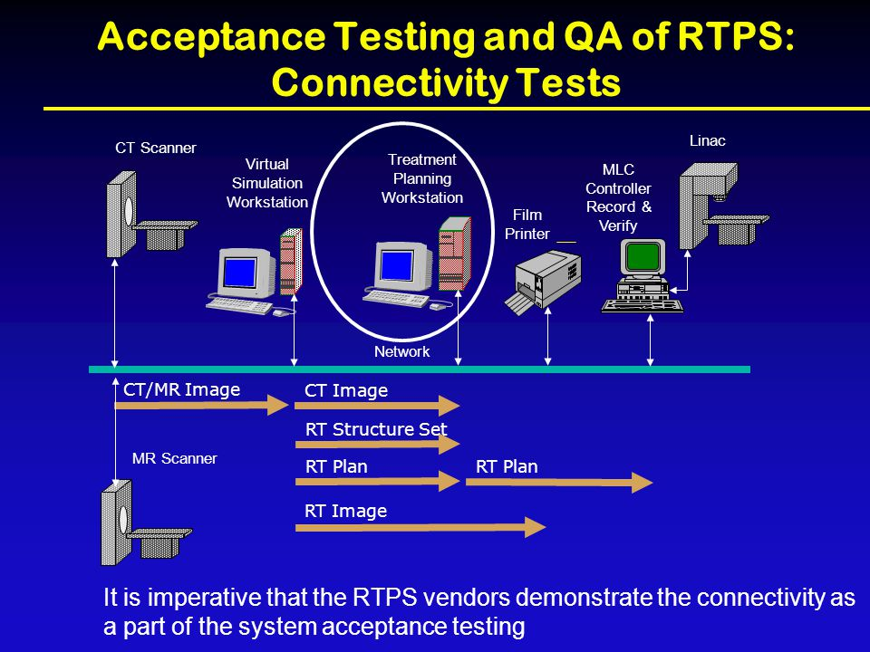Acceptance Testing and QA of RTPS: Connectivity Tests