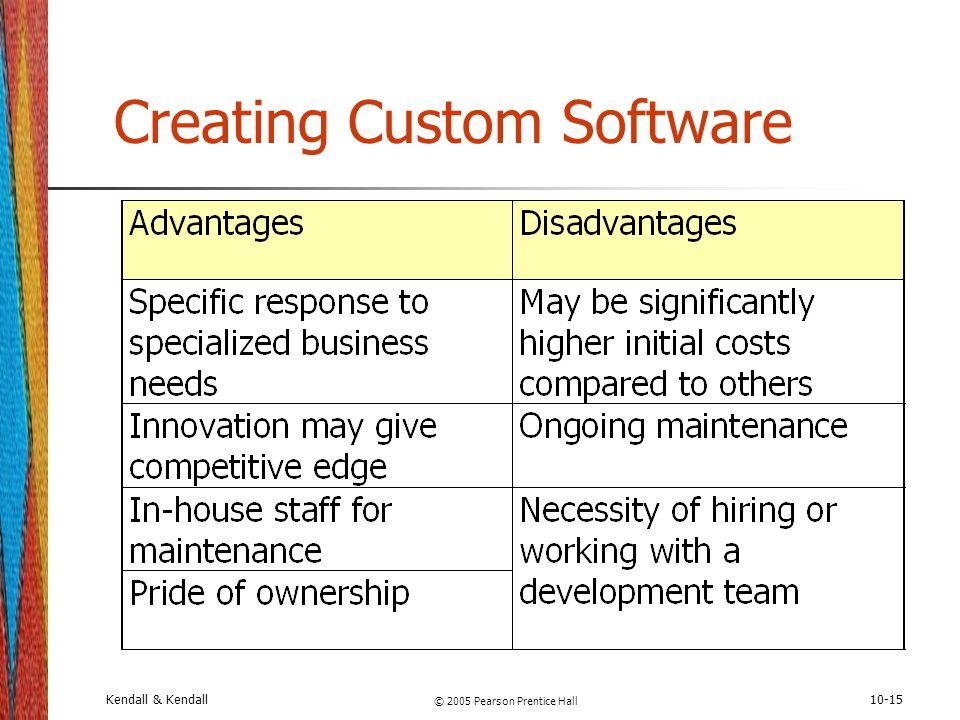 Creating Custom Software