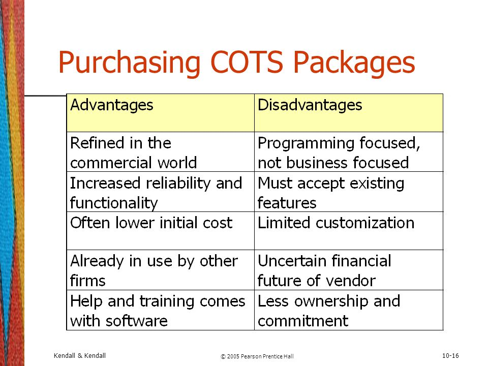 Purchasing COTS Packages