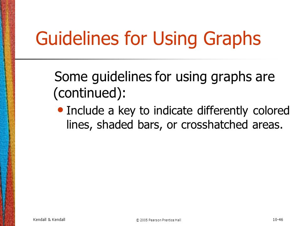 Guidelines for Using Graphs