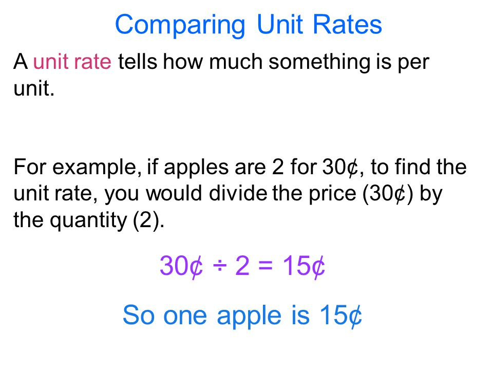 Comparing Unit Rates 30¢ ÷ 2 = 15¢ So one apple is 15¢