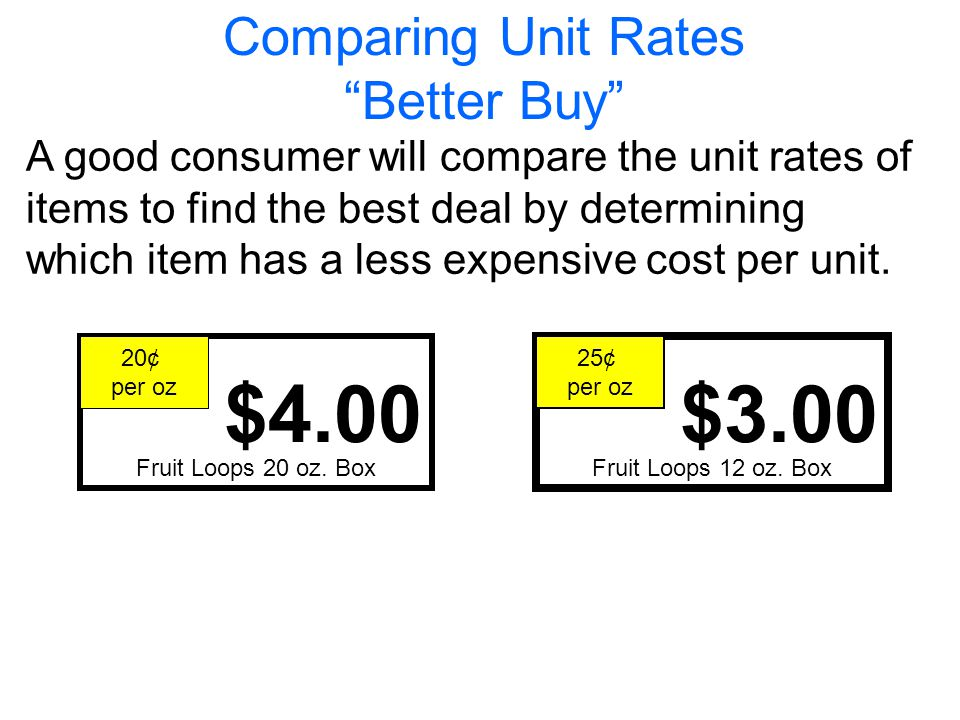 Comparing Unit Rates Better Buy