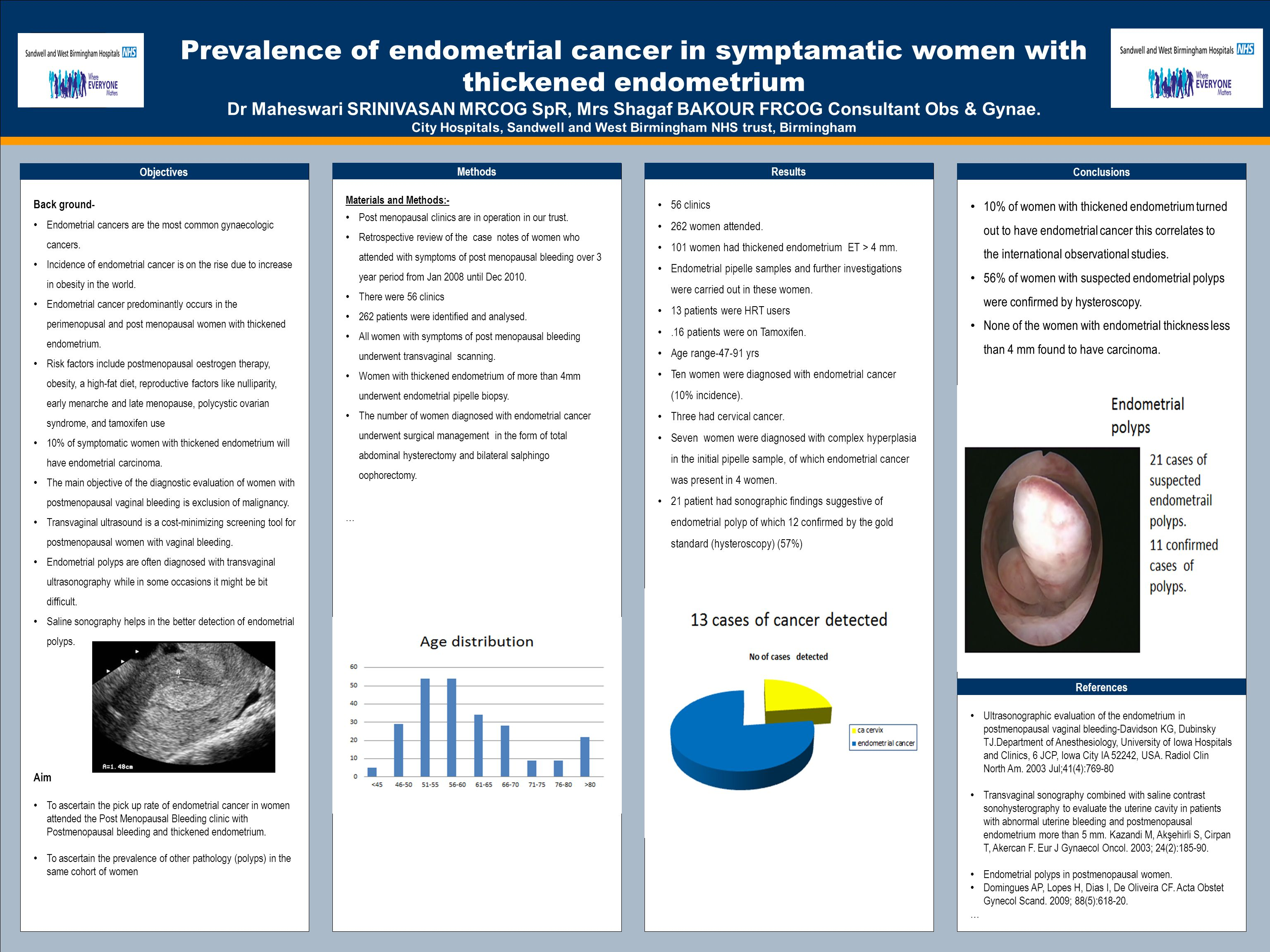 OPTIONAL LOGO HERE Prevalence of endometrial cancer in symptamatic women with thickened endometrium.