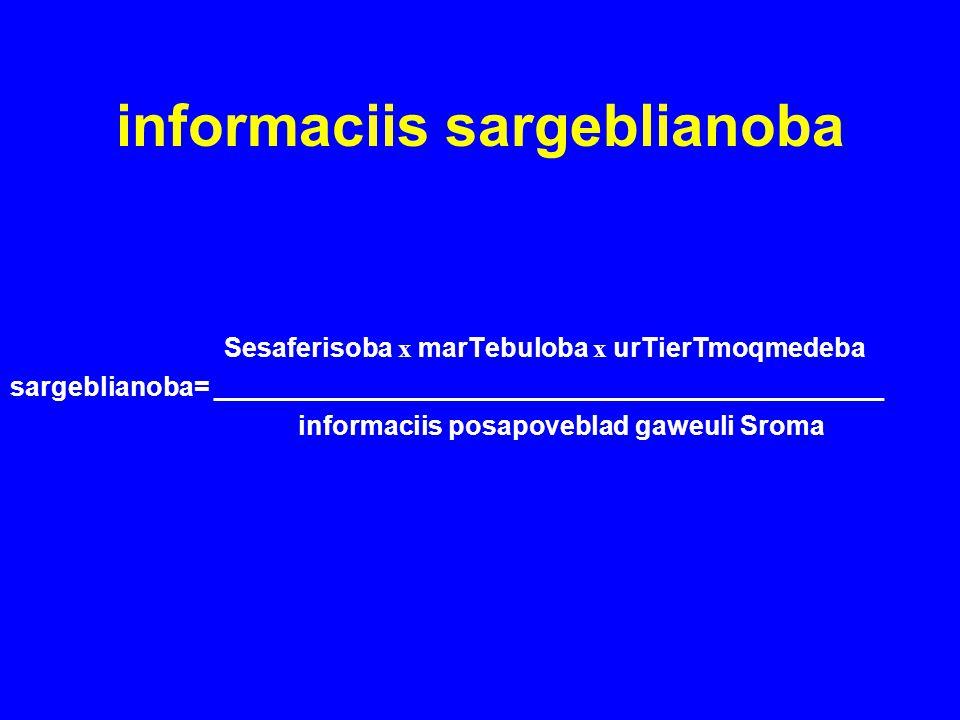 informaciis sargeblianoba