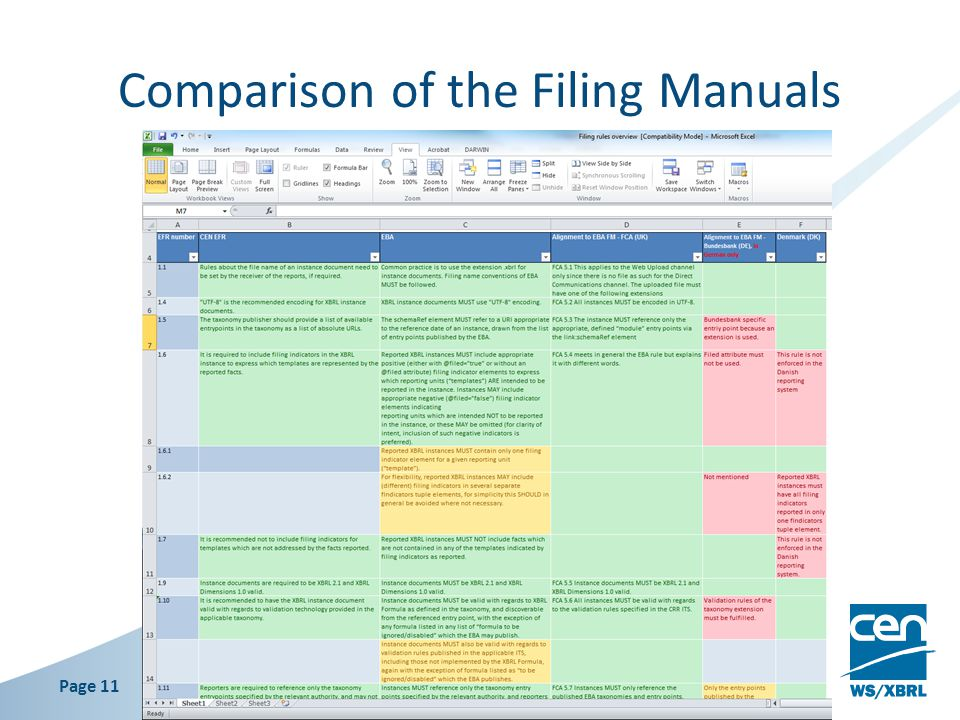 Comparison of the Filing Manuals